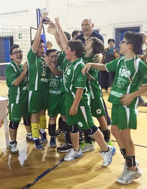 team-under12